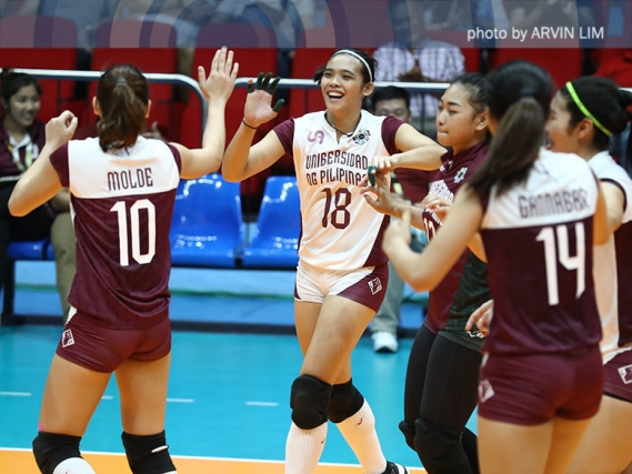 UP banking on total team effort to move on from struggles
