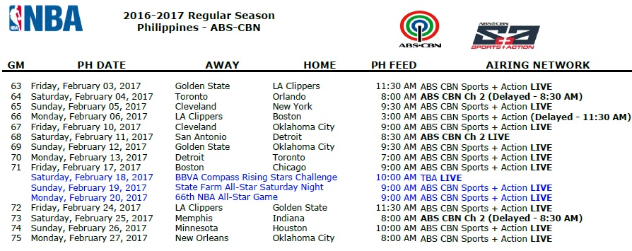 2017 All-Star Game highlights NBA February schedule on S+A | ABS-CBN Sports>