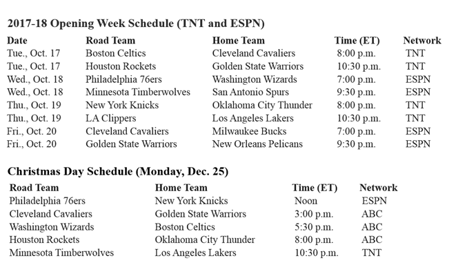NBA unveils 2017-18 opening week, Christmas Day games | ABS-CBN Sports