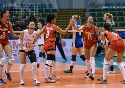 Kazakhs survive PHI scare to salvage a 7th place finish